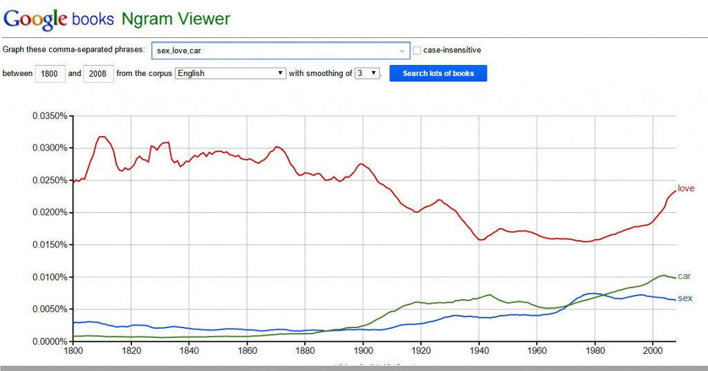 Google_Books_Ngram_Viewer