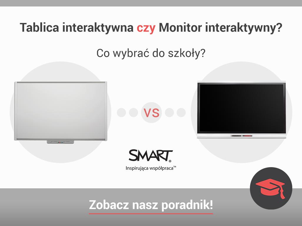 tablica interaktywna czy monitor interaktywny do szkoły